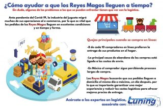 Reyes mago